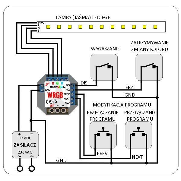 smartLEDs WRGB Schemat instalacji ze sterownikiem RGB