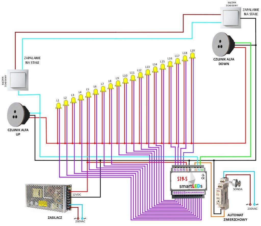 Schemat instalacji oświetlenia schodów ze sterownikiem smartLEDs S19-S
