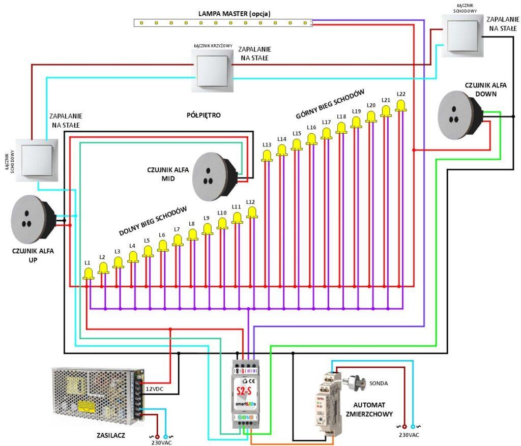 Schemat instalacji oświetlenia LED schodów ze sterownikiem smartLEDs S2-S