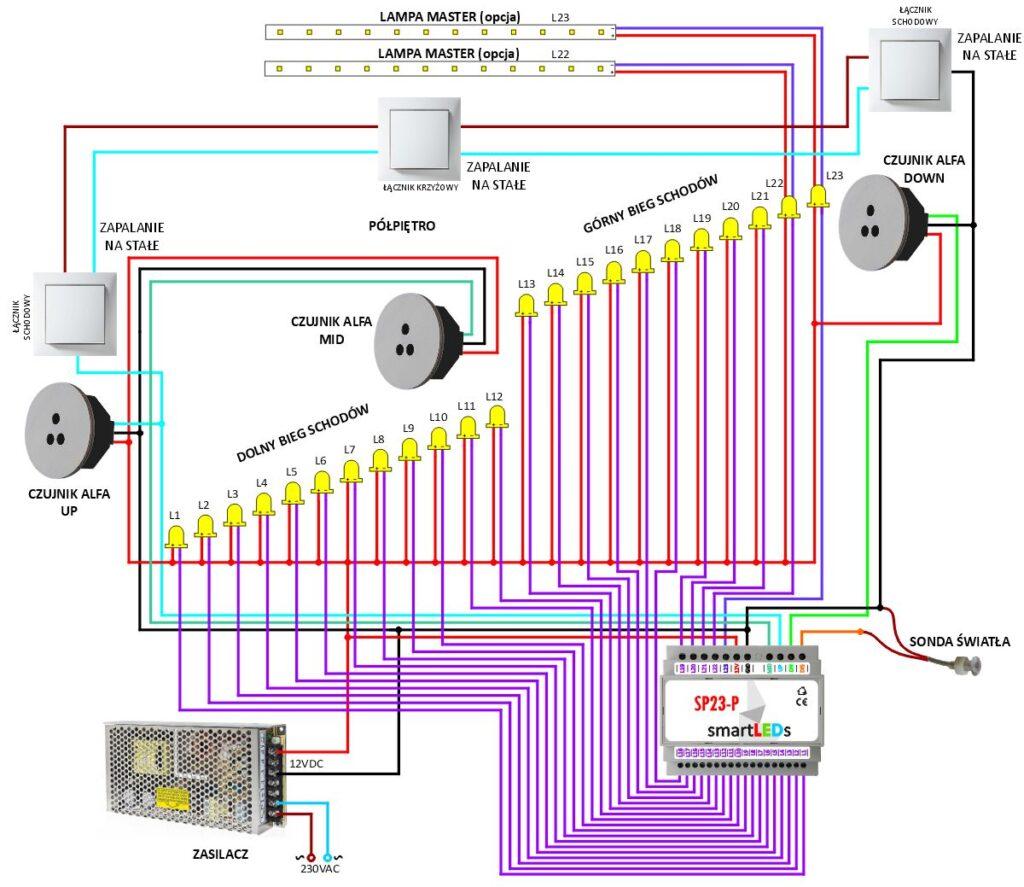 Schemat instalacji oświetlenia schodów ze sterownikiem smartLEDs SP23-P