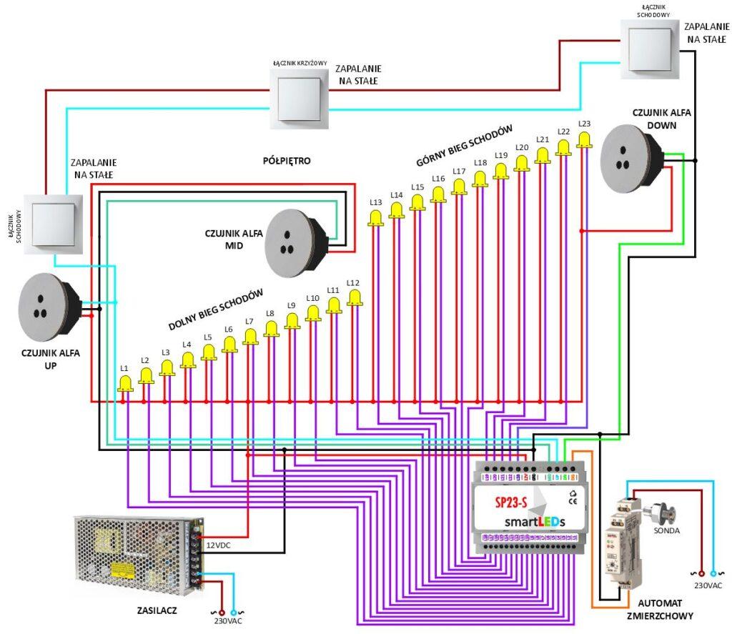 Schemat instalacji oświetlenia schodów ze sterownikiem smartLEDs SP23-S