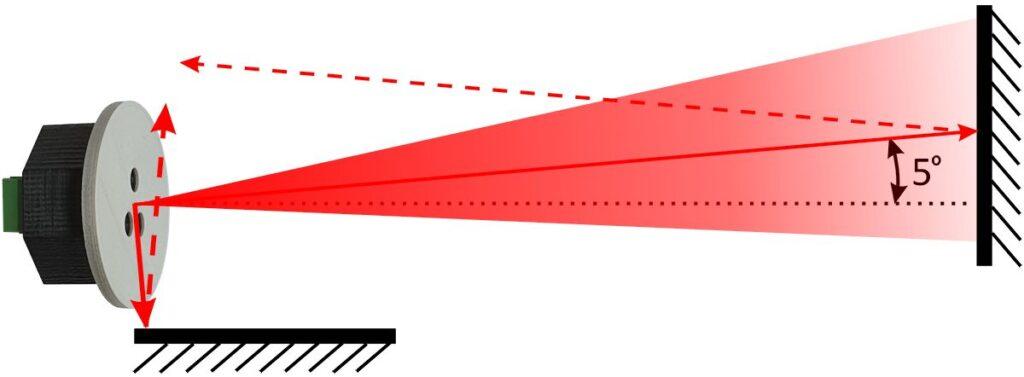 Odchylony tor optyczny czujnika ruchu smartLEDs DELTA